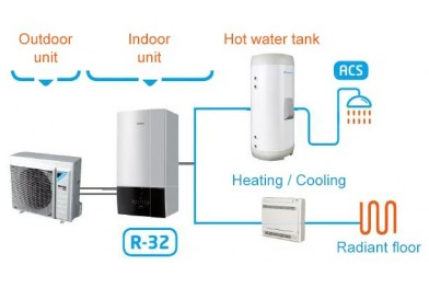 The problem of hot water shortages when supplied by aerothermal energy
